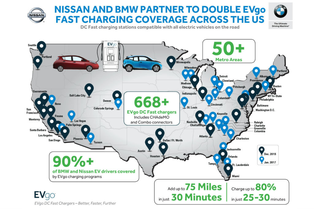 featured 2017-03-31 BMW & Nissan US collaboration