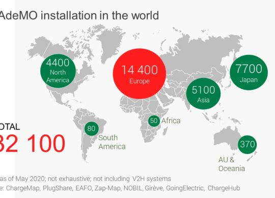 Slide 1: CHAdeMO Installation in the world